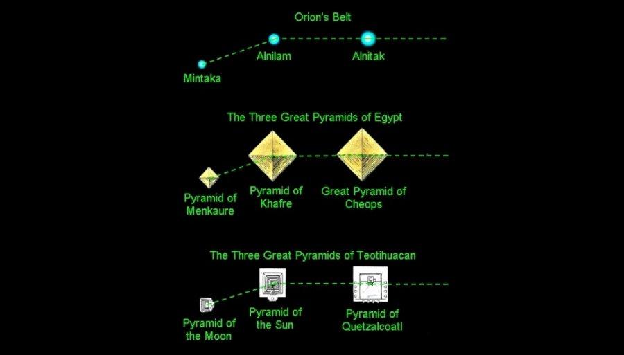 orions-belt-orientation-pyramids.jpg