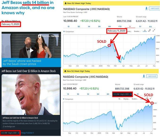 Bezos-sells-3-billion-of-his-amazon-stock-aug-2020.jpg