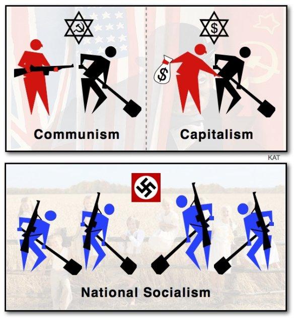 mogv-part-10-2238-communism-capitalism-and-national-socialism-compared-ver-2.jpg.6c44a56a706eb1a8663bdb210219560e.jpg