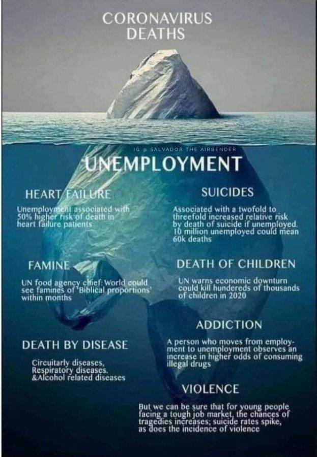 corona iceberg meme.jpg