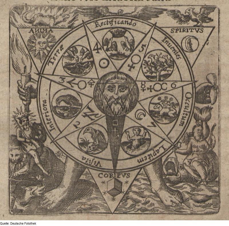 Theosophische-Darstellung-zur-Alchemie_1678.jpg.b7c626d44efafa00e093ea52412b1d04.jpg