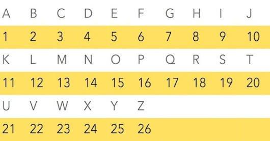 alpha number chart.jpg