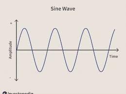 sine wave.jpg