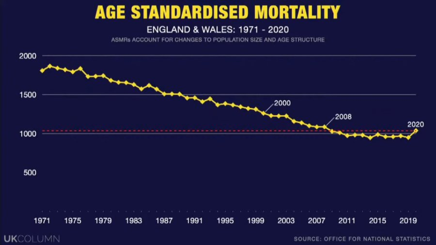 AgeStandardisedMortality.jpg.a9dbea1a1d87cd578137b8872f5f29ce.jpg