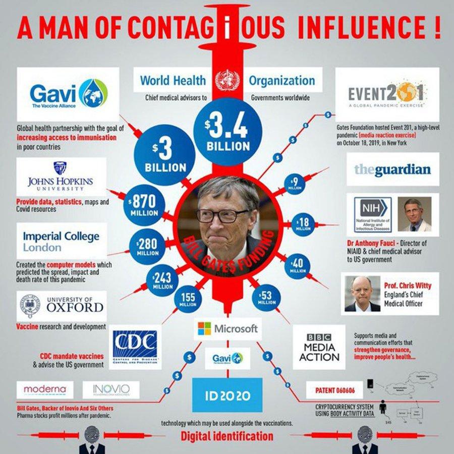 influence_billgates.jpg.800782a402c9139ea7a73d02d762b7b3.jpg