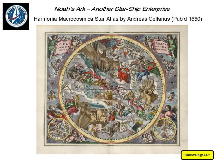 https://pubastrology.com/the-ark-of-the-covenant/
