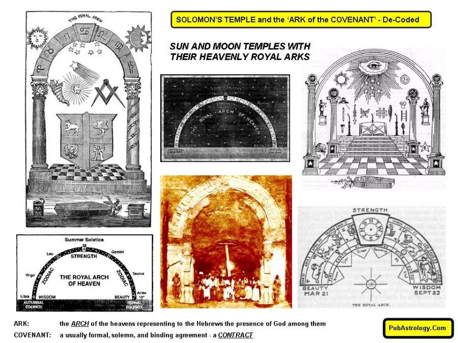 https://pubastrology.files.wordpress.com/2021/03/noahs-ark-of-the-covenant-revision-1.pdf
