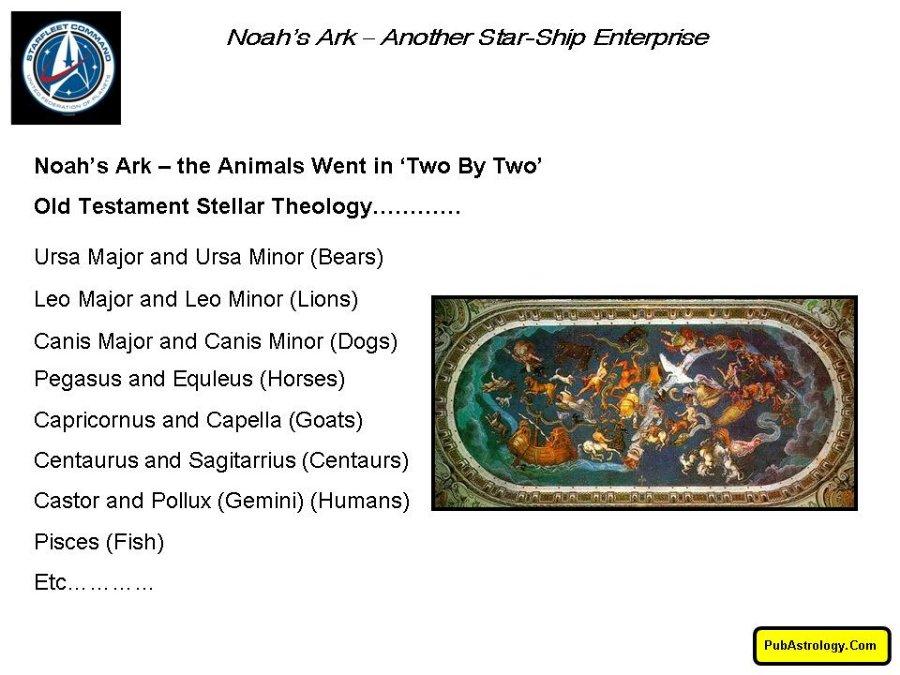 https://pubastrology.files.wordpress.com/2021/03/noahs-ark-of-the-covenant-v1.pdf