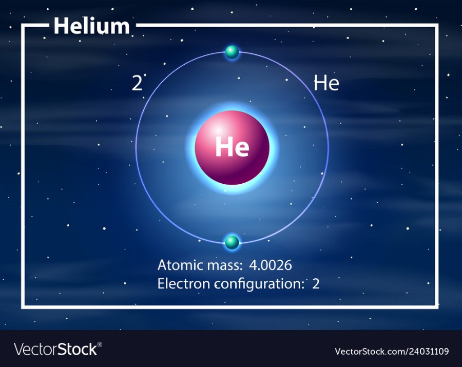helium-atom-diagram-concept-vector-24031109.jpg