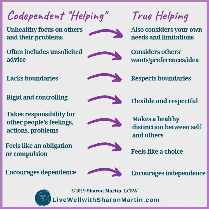 codependency-codependency-recovery-coping-skills1dbkokw0.jpg
