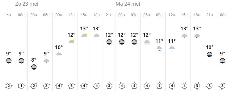 weather.PNG.90d4861f230005a30c91e6f997f45a54.PNG