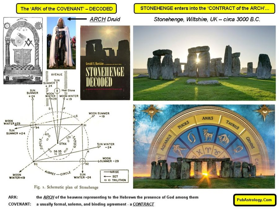 STONEHENGE enters into the CONTRACT of the ARCH circa 3000 BC.jpg