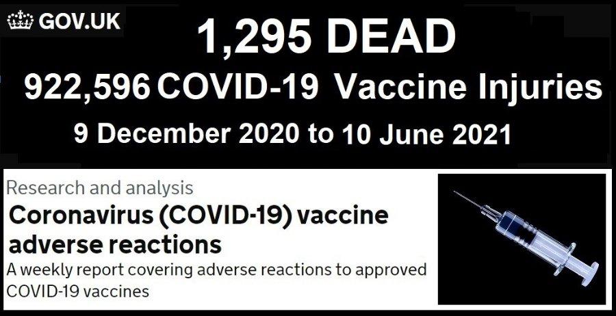 UK-COVID-Vaccine-Adverse-Reactions-Report-6_11_21.jpg.e4aadffeadc8c7f8230ec0b7566db4dd.jpg