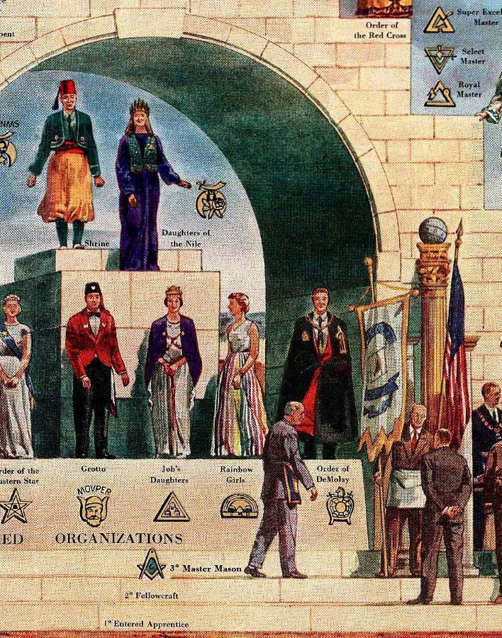 1895812245_TheRAINBOWGirlsintheHierARCHicalStructureofFreemasonry-theContractoftheARCH.jpg.a6a966b5f3f96b580435d317ab37ac18.jpg