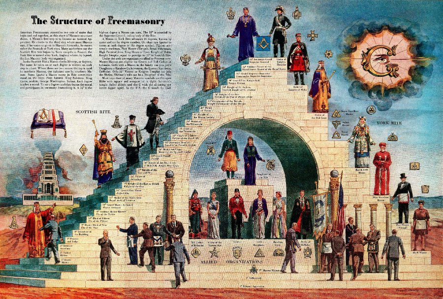76190584_HierARCHicalStructureofFreemasonry-theContractoftheARCH.jpg.72a4a515eef799a53d33f71ea7385ae6.jpg