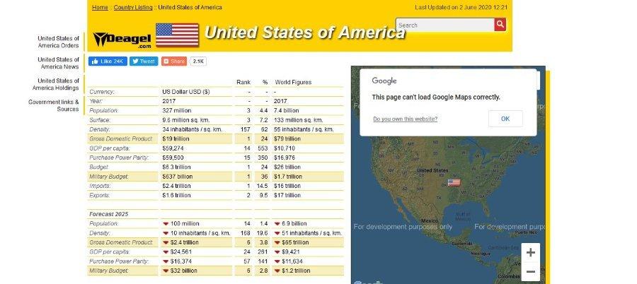 FireShot Screen Capture #018 - 'United States of America' - www_deagel_com_country_United-States-of-America_c0001_aspx.jpg